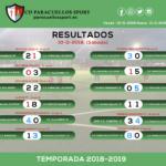 Resultados de  Sábado 10 de Noviembre Temporada 2018-2019